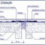 Impermeabilização de juntas de dilatação